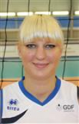 Kateryna Dudnikova