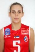 Mina Popović