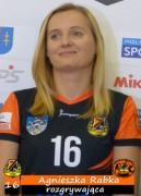 Rabka Agnieszka